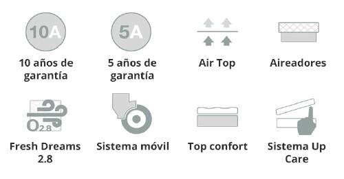 Venta de canapes para camas de matrimonio en Bilbao y Bizkaia - Opciones